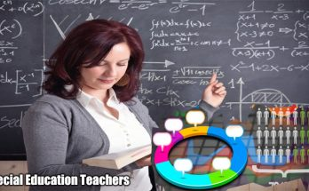 Special Education Teachers - Developing a fantastic Lesson Plan For the Students